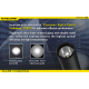 Nitecore MT06 PenLight 165 lumens