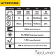 Nitecore MH25GT XP-L HI V3 Rechargeable