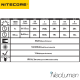 Nitecore MH27 Rechargeable XP-L HI V3 + 3 Led RVB