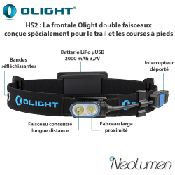 Oligth HS2 Brightest Compact Headlamp for Running