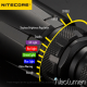 Nitecore SRT7-GT Lampe tactique 1000 lumens