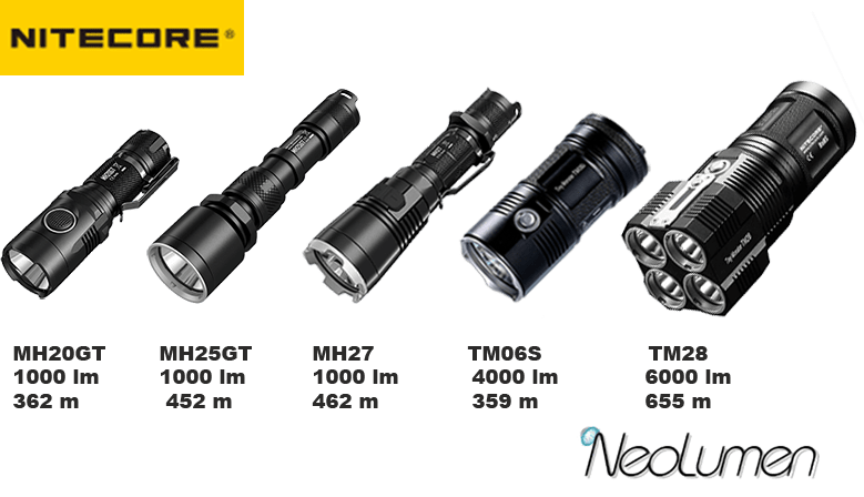 Collection Nitecore 2017
