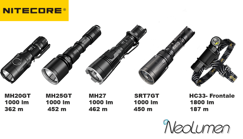 Nitecore Flashlight 2017